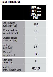 dane 1 - Schody strychowe LWS Plus 305 Fakro z drewnianą drabinką