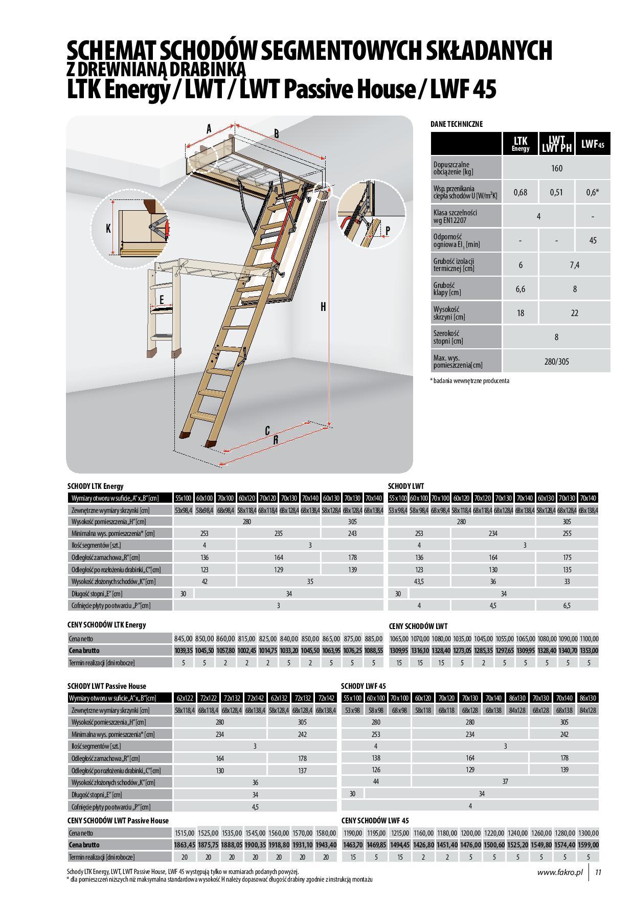 FAKRO schody strychowe 20 page 011 - Schody strychowe