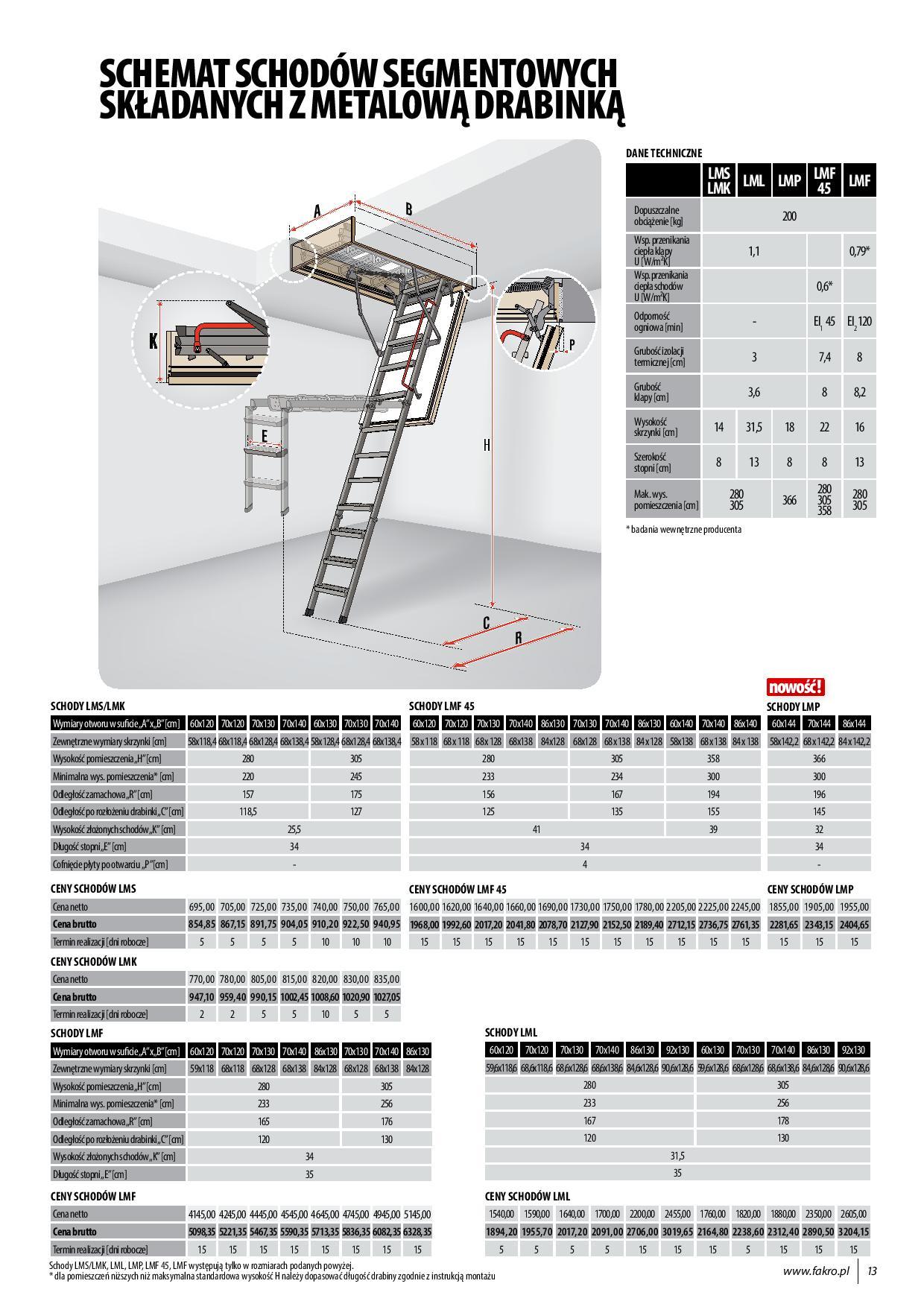 FAKRO schody strychowe 20 page 013 - Schody strychowe