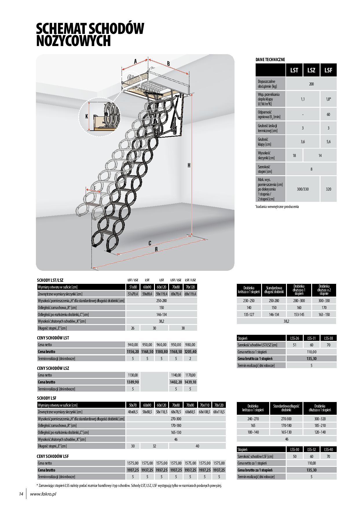 FAKRO schody strychowe 20 page 014 - Schody strychowe