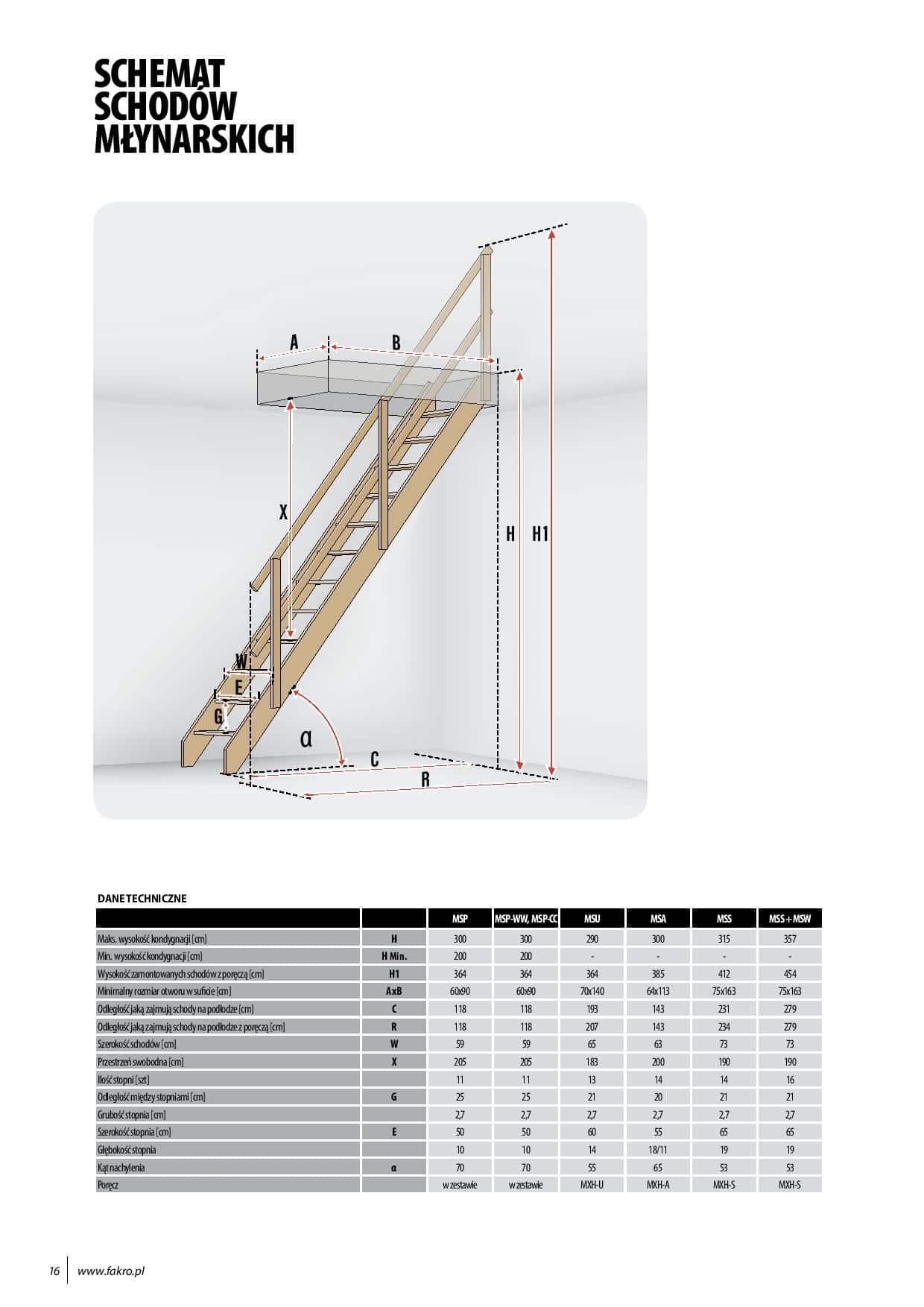 FAKRO schody strychowe 20 page 016 - Schody strychowe