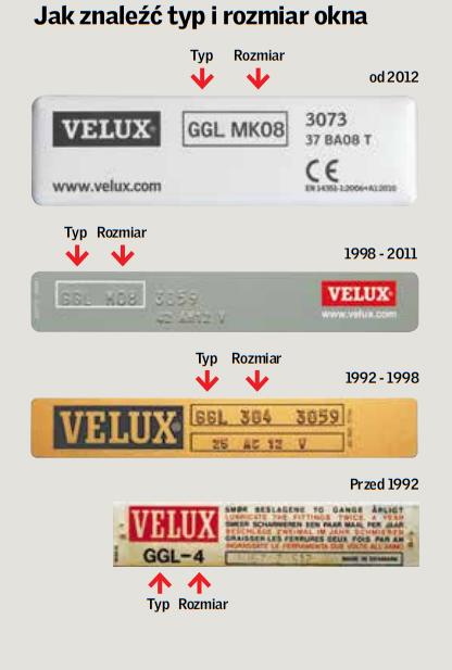okreslanie rozmiaru - roletki Velux
